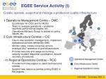 egee service activity i