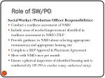 role of sw po