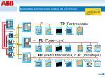 multimedia por diferentes medios de transmisi n