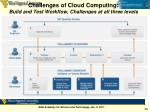 challenges of cloud computing build and test workflow challenges at all three levels