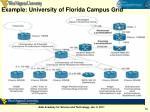 example university of florida campus grid