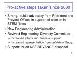 pro active steps taken since 2000