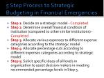 5 step process to strategic budgeting in financial emergencies
