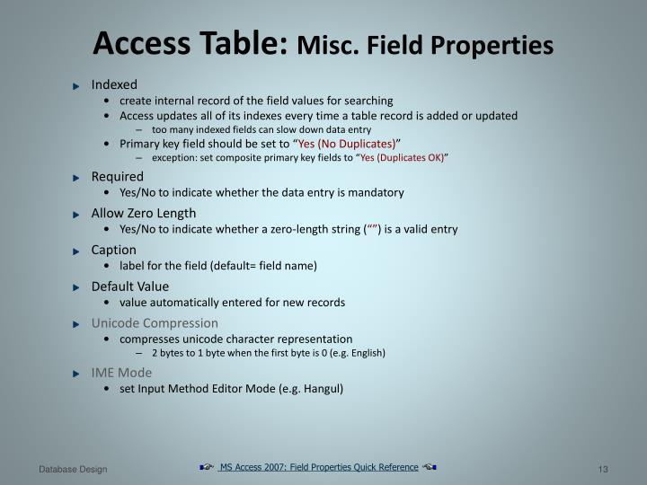 Access Table: