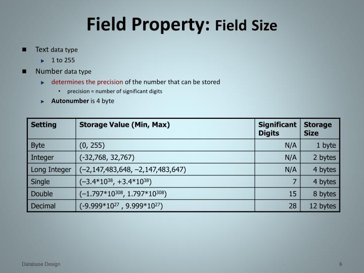 Field Property: