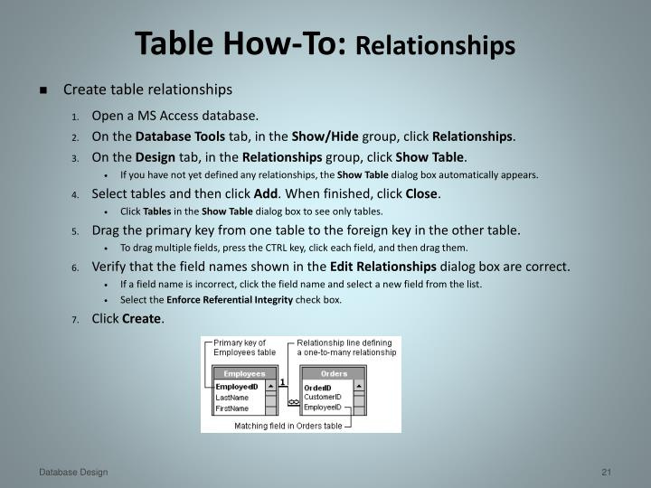 Table How-To: