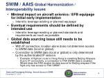swim aats global harmonization interoperability issues