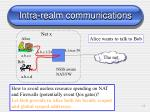 intra realm communications