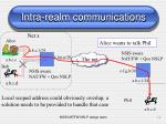 intra realm communications1