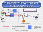 nsis natfw nslp role with nsis unaware nats1