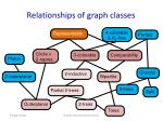 relationships of graph classes