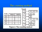 the counting method
