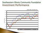 southeastern illinois community foundation investment performance