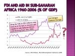 fdi and aid in sub saharan africa 1960 2006 of gdp