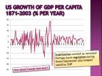 us growth of gdp per capita 1871 2003 per year