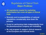 regulations of clinical trials major problems
