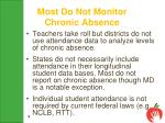 most do not monitor chronic absence