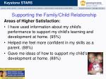 supporting the family child relationship1