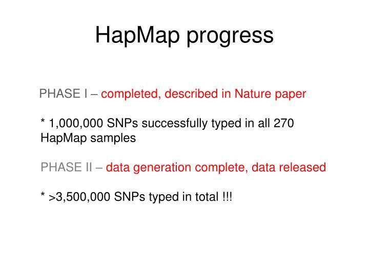 HapMap progress