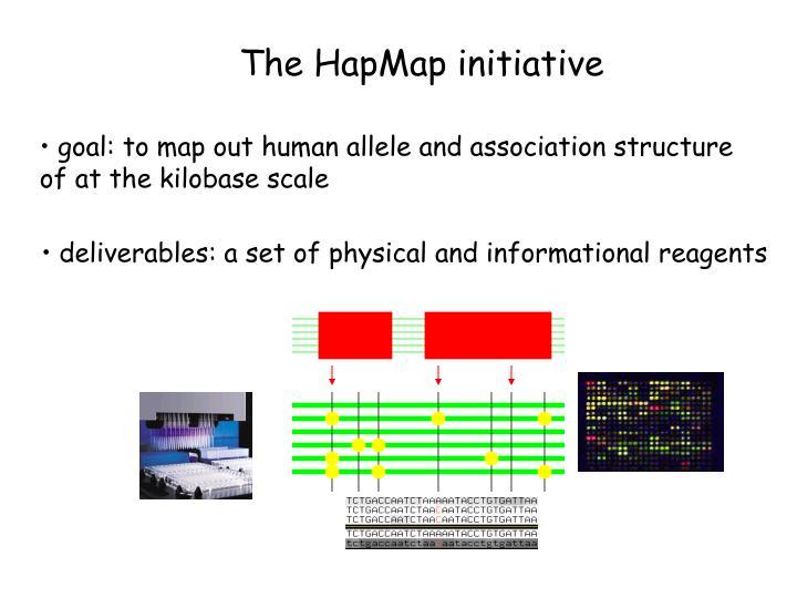 The HapMap initiative