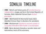 somalia timeline