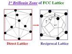 1 st brillouin zone of fcc lattice