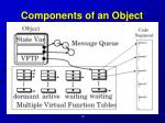 components of an object