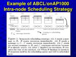 example of abcl onap1000 intra node scheduling strategy