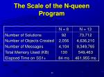 the scale of the n queen program