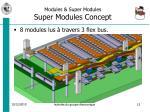 modules super modules super modules concept