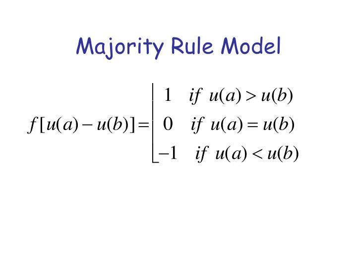 Majority Rule Model