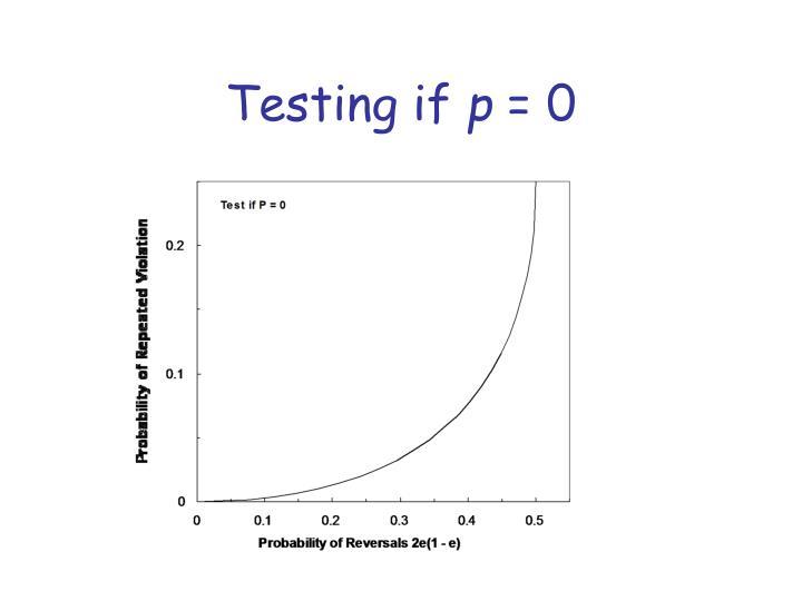 Testing if