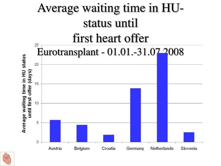 Average waiting time in HU-status until
