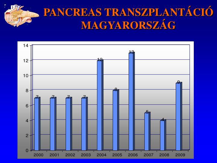PANCREAS TRANSZPLANTÁCIÓ
