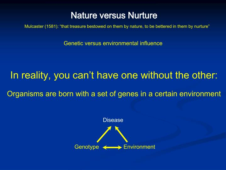 Organisms are born with a set of genes in a certain environment