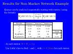 results for non markov network example