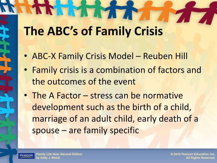 The ABC's of Family Crisis