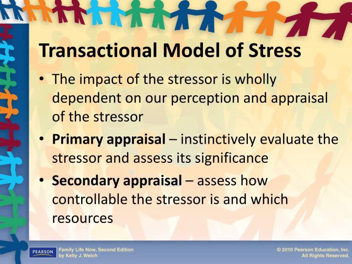 Transactional Model of Stress