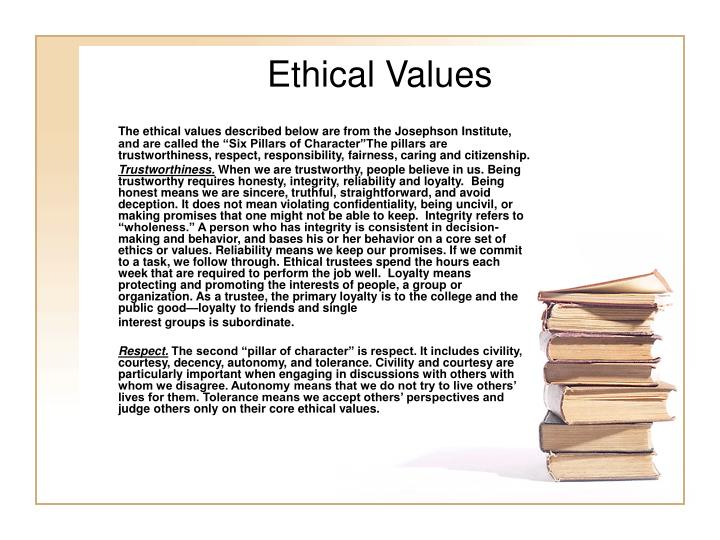 ethical academic behavior Ethical principles provide a generalized framework within which particular ethical dilemmas may be analyzed as we will see later in this module, these principles can provide guidance in resolving ethical issues that codes of ethics may not necessarily provide.