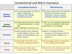 conventional and micro insurance