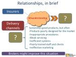 relationships in brief