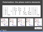 polarization the phase matrix elements