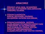 amacimiz1