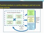 function analysis is a policy dialogue and not a one time activity