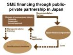 sme financing through public private partnership in japan