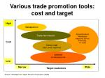 various trade promotion tools cost and target