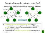 encaminhamento unicast com qos restri es de quaisquer duas m tricas aditivas