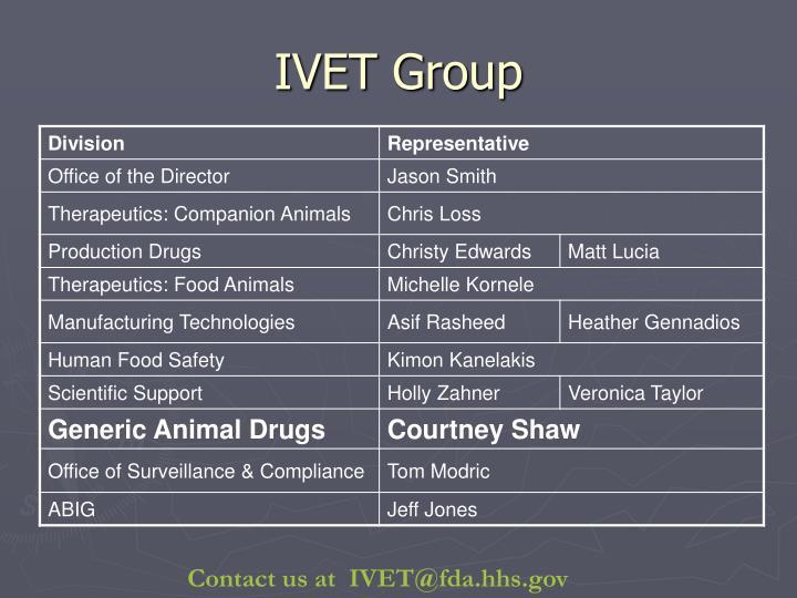 IVET Group