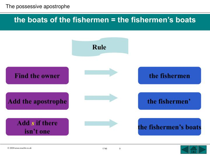 the boats of the fishermen = the fishermen's boats