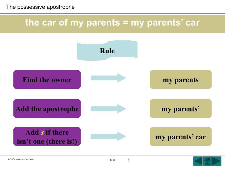 the car of my parents = my parents' car